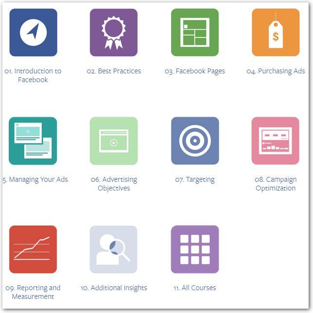 Categorias facebook blueprint