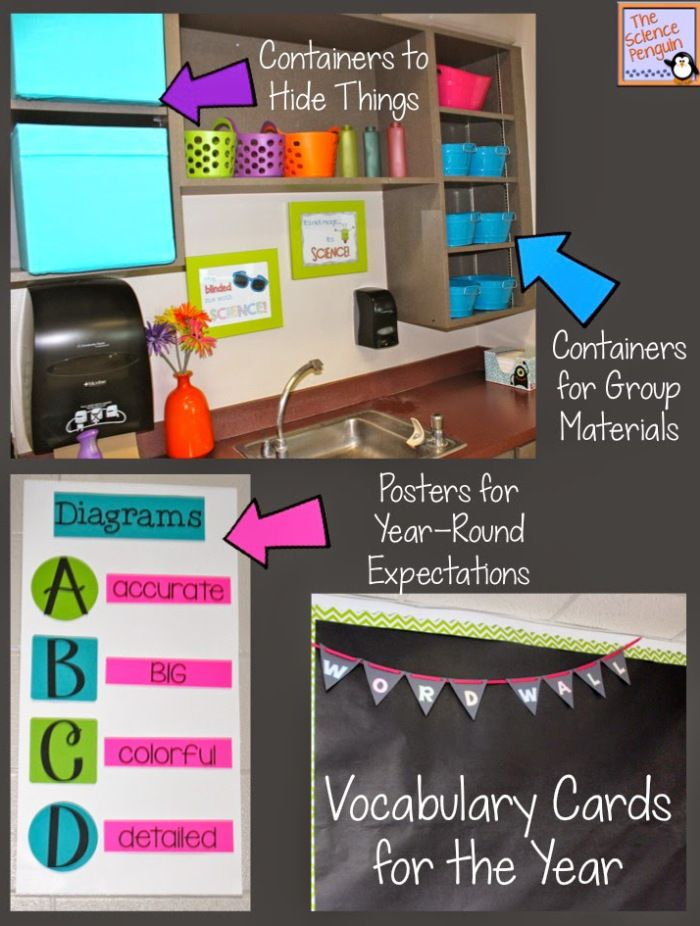 Pbl in science classroom decor
