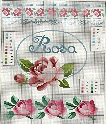 Gráficos de Rosas em Ponto Cruz
