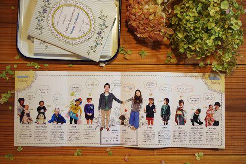 結婚式のプロフィール帳作りをお手伝いしました・・・♡|手作り結婚式DIYブログ-weddin… |Ameba (アメーバ)