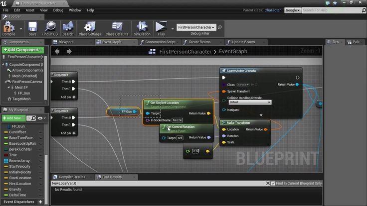 Stylized Beaver-Thinker  SpeedDrawing  From Chanel Pinterest - copy ue4 blueprint draw debug