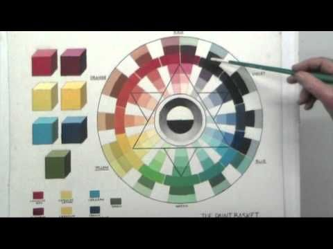 6 Color Wheel Mixing System Blew my mind - I'm finally starting to get it.