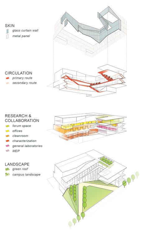 77 best images about architecture analysis on pinterest for Concept of space in architecture