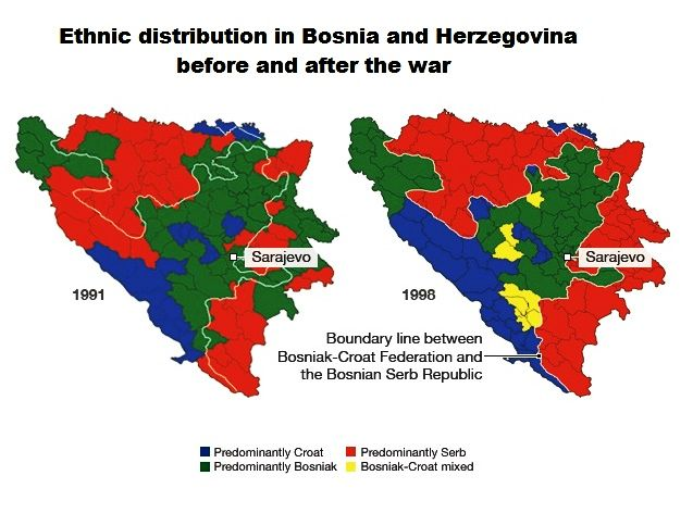 an introduction to the history of nato during yugoslavian conflict The kosovo war was an armed conflict in kosovo that  kosovo war history kosovo war  either soviet or nato, during the cold war and had developed.