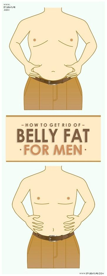 How To Reduce Belly Fat For Men?