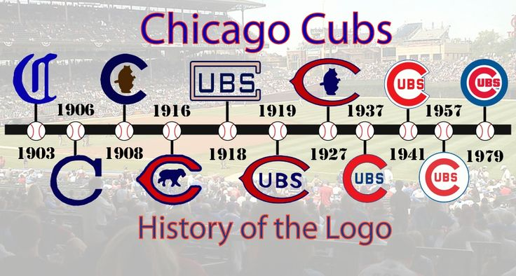Chicago Cubs Logo History | ... logos the chicago cubs have had in their existence the cubs are