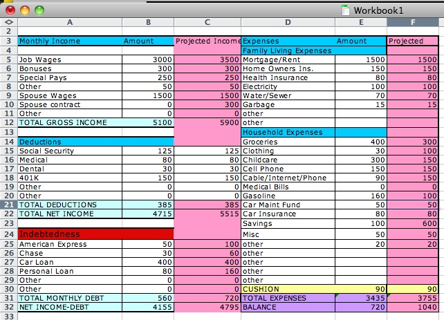 create budget excel