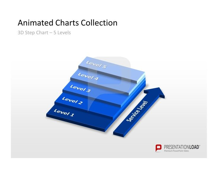 15 best animation powerpoint templates images on pinterest animated powerpoint templates create an animated 3d step chart in powerpoint to present different service levels toneelgroepblik Images