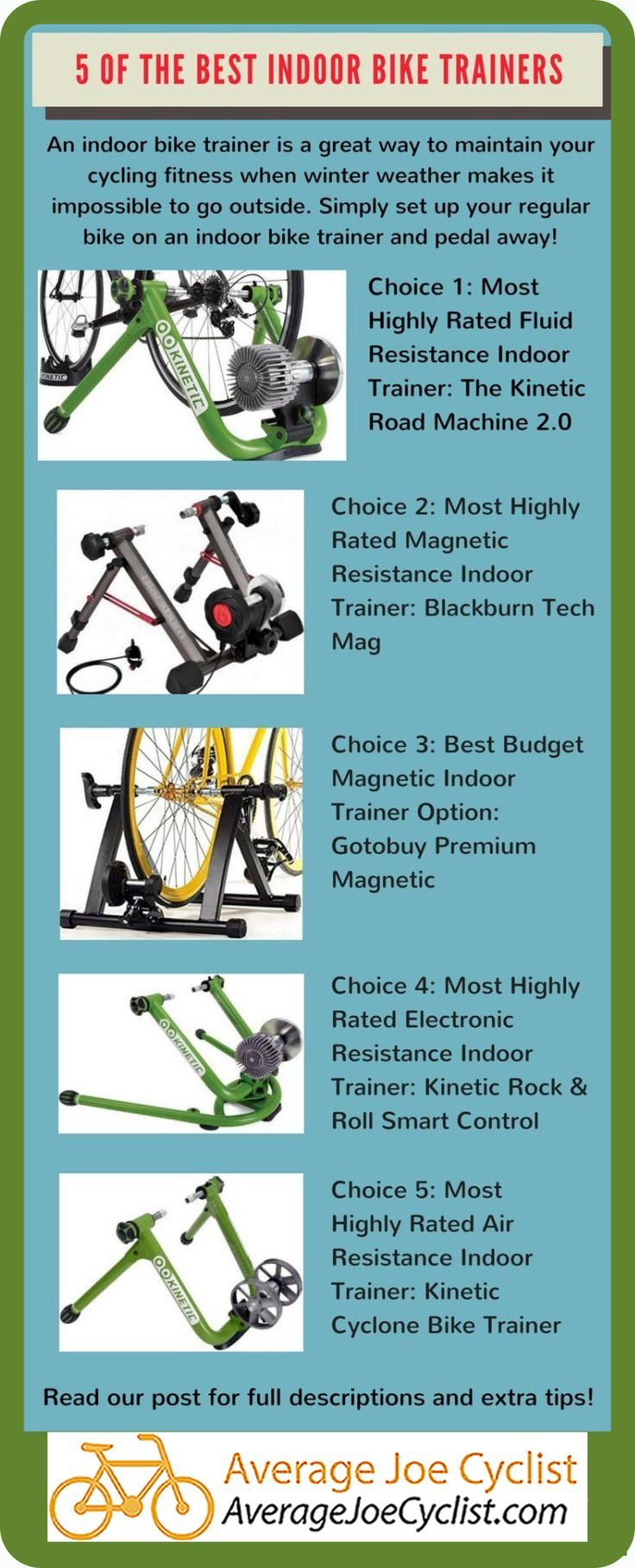 5 Of The Best Budget Indoor Bike Trainers 2020 In 2020 Bike