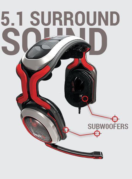 PSYKOTM AUDIO 5.1/7.1 SURROUND SOUND #Gaming #Headset