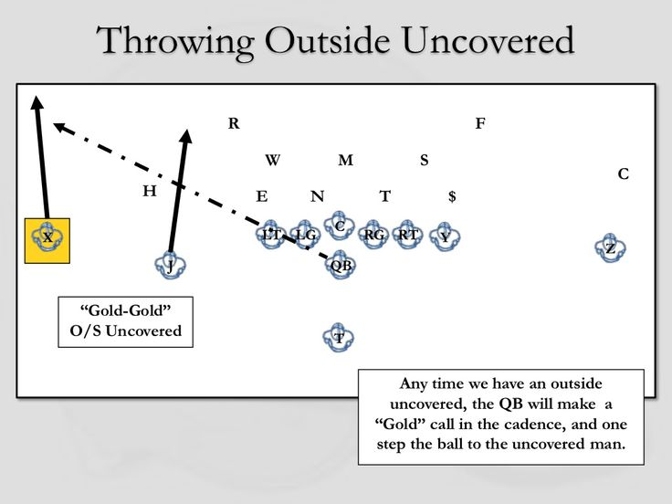Pin by shane cothern on football football drills