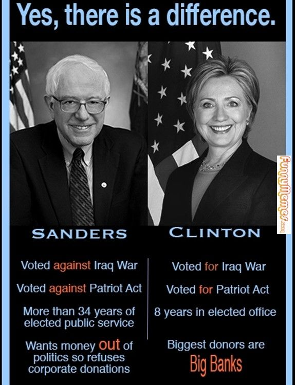 a look at the ideas and policies of hilary clinton and bernie sanders Bernie sanders on the issues the american people must make a fundamental decision do we continue the 40-year decline of our middle class and the growing gap between.