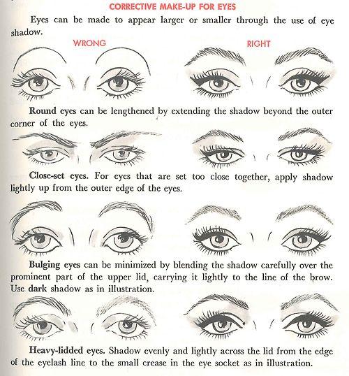 Best Lash Style Eye Shape