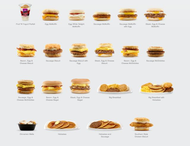 ...and best is listed at the top. | The Entire McDonald's Breakfast Menu, Ranked  - Esquire.com