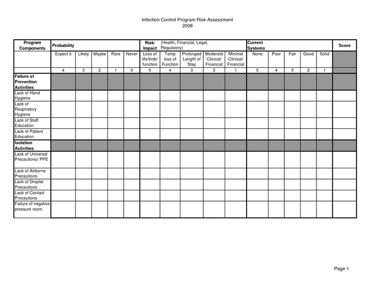 infection control risk assessment form