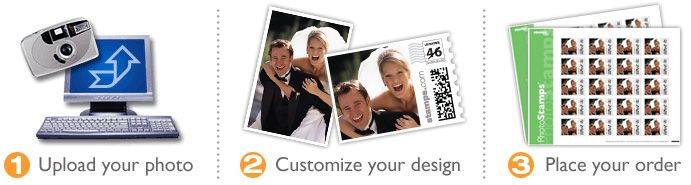photo.stamps.com: 1 - Upload your photo. 2 - Customize your design. 3 - Place your order. - Create personalized postage stamps approved by the USPS. Costs $5-10 plus the cost of the postage. Orders ship in 3-5 business days.
