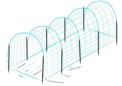 horr-wire-trellis-2-490x346.png (PNG Image, 490×346 pixels)