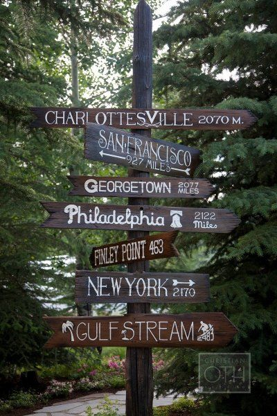 I want a direction sign of my favorite destinations (but in fun colors)