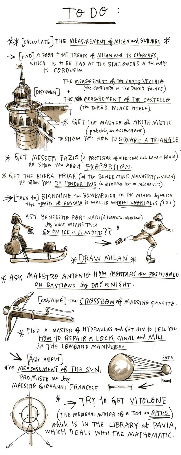 """Leonardo Da Vinci's To-Do List. """"Historian Toby Lester translated these scribbled notes from the famous inventor/painter/all around awesome guy."""" says @Donna D."""