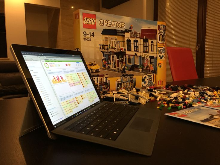 Remote network monitoring with NetCrunch 9 FTW! www.adremsoft.com #SysAdmin #LEGO #Tech