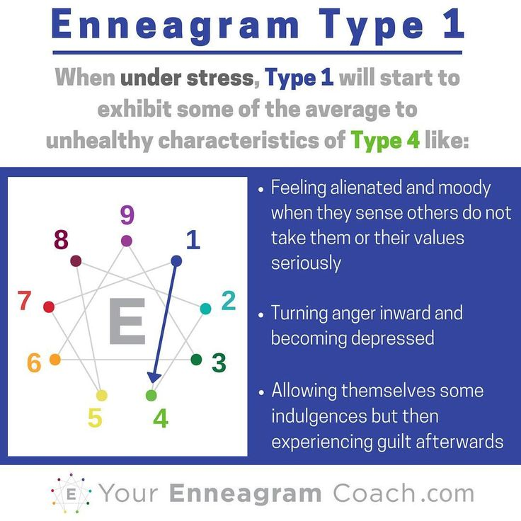 enneagram 6 and 7 relationship breakers