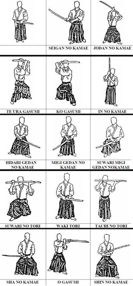 Basic Kamae of Tenshin Shoden Katori Shinto-Ryu