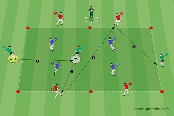 Trainingsform: 4 gegen 4 plus 3                                                                                                                                                                                 More