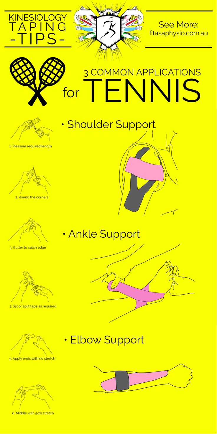 Kinesiology Taping Tips For TENNIS #Infographic