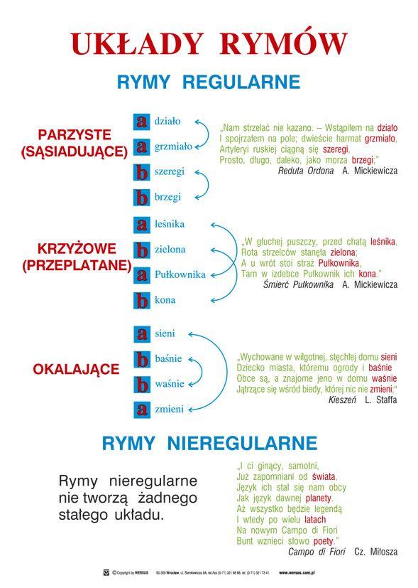 15_uklady_rymow.jpg (589×827)