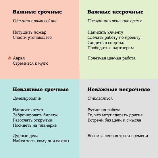система вознаграждения amway украина 2015 ltrf,hm - Поиск в Google