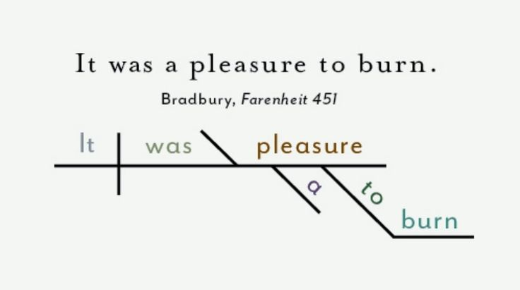Ray Bradbury, Fahrenheit 451 | 25 Famous First Sentences From Your Favorite Stories, Reimagined In A Work Of Art