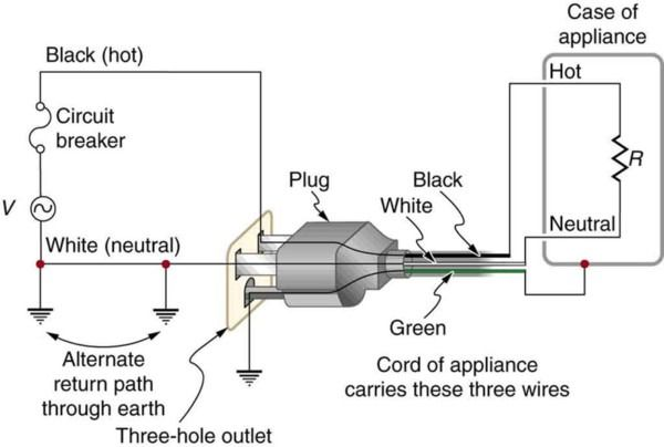 110 volt 3 way switch wiring diagram  electrical plug