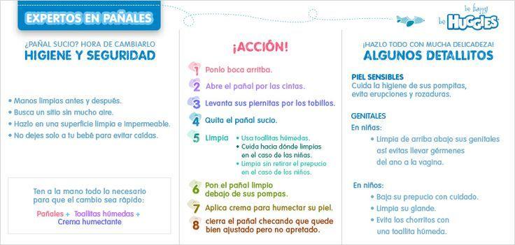 Aprende a cambiar el #pañal de tu #bebé con esta práctica infografía. https://www.huggies.com.mx/site/Cuidados/