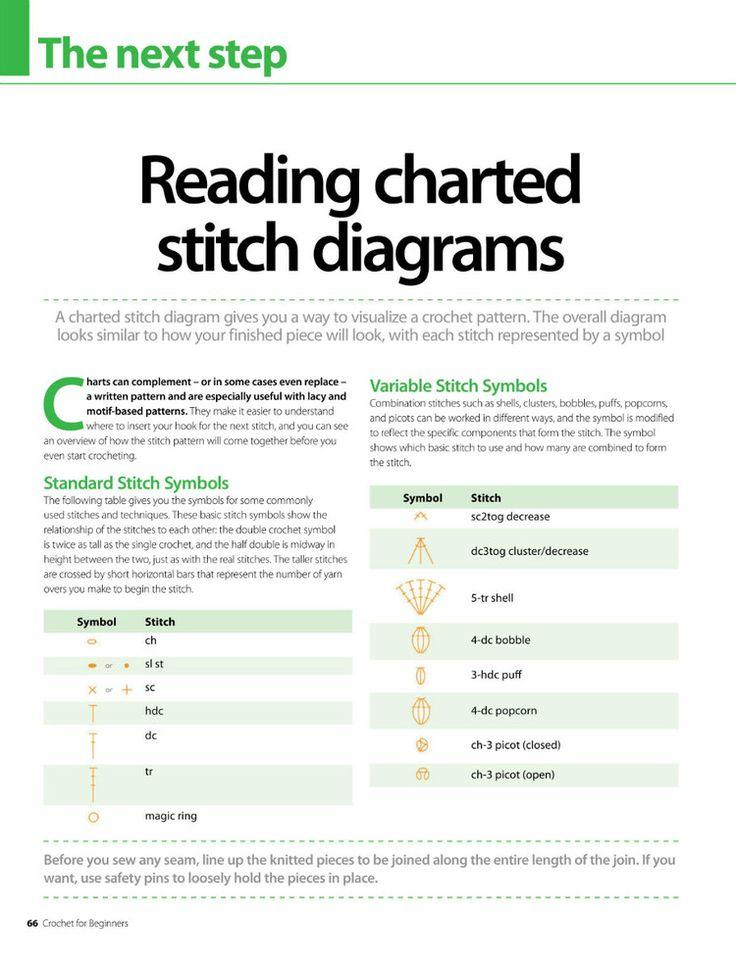 106 Best Crafts Crochet Symbols Images On Pinterest Crafts