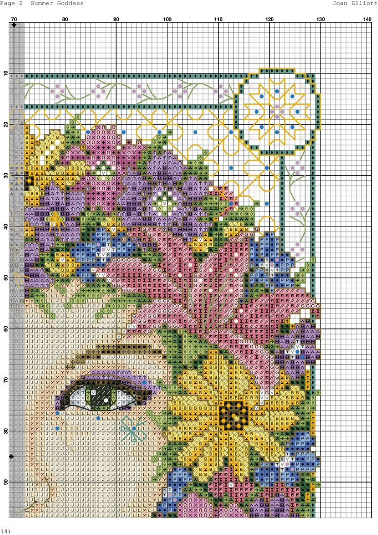 Summer Goddess by Joan Elliott (3 of 7), Cross Stitch Collection #211 July 2012