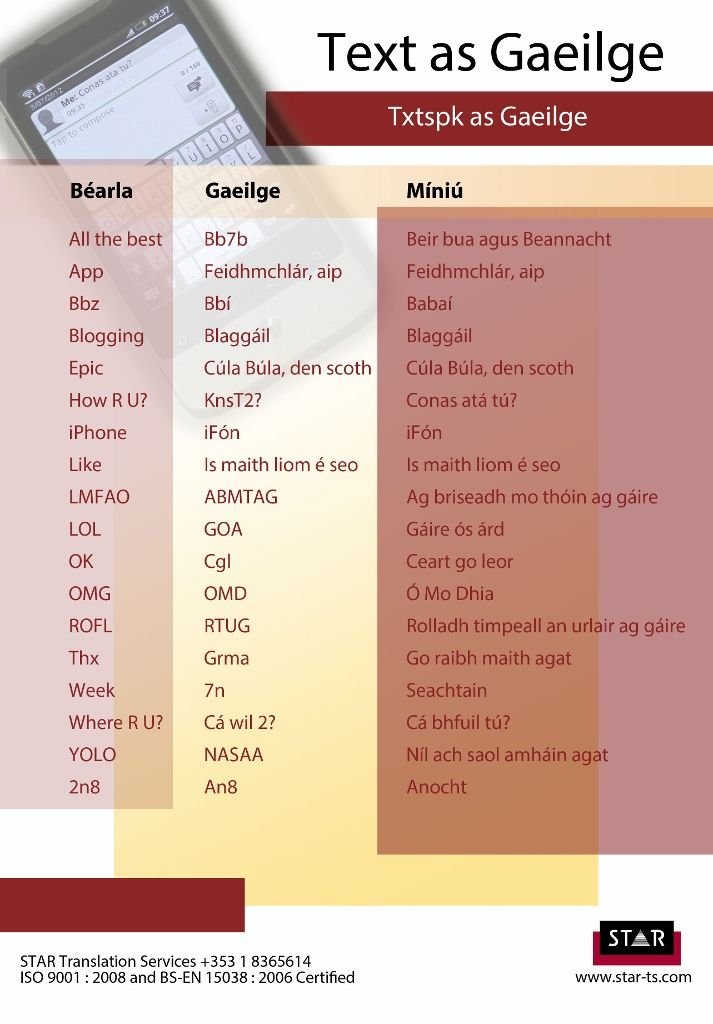 Ok, I'm probably not going to use these, but they're pretty funny >>> Txt as Gaeilge: How to send text messages in Irish!