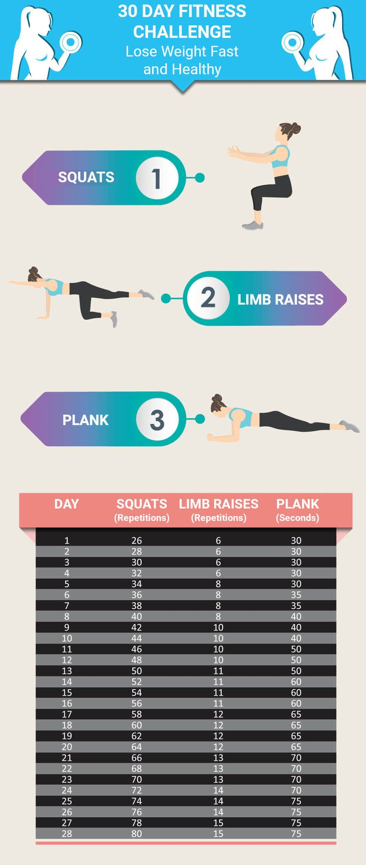 30 Day Fitness Challenge For Women Get Toned Abs, Arms