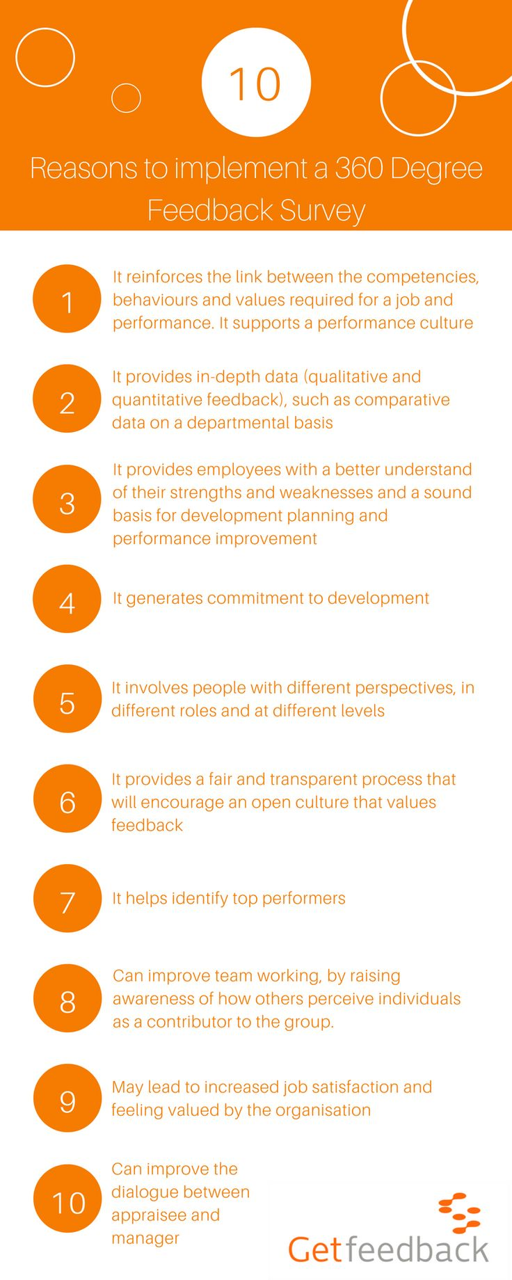 The top 10 reasons to implement a 360 degree feedback survey