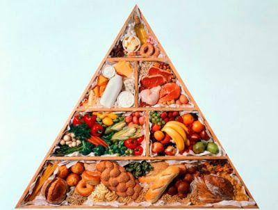 Пищевые пристрастия: почему …