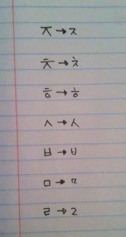 This will be a very short lesson. , , Just as in English, handwriting in Korean …   – Brooke