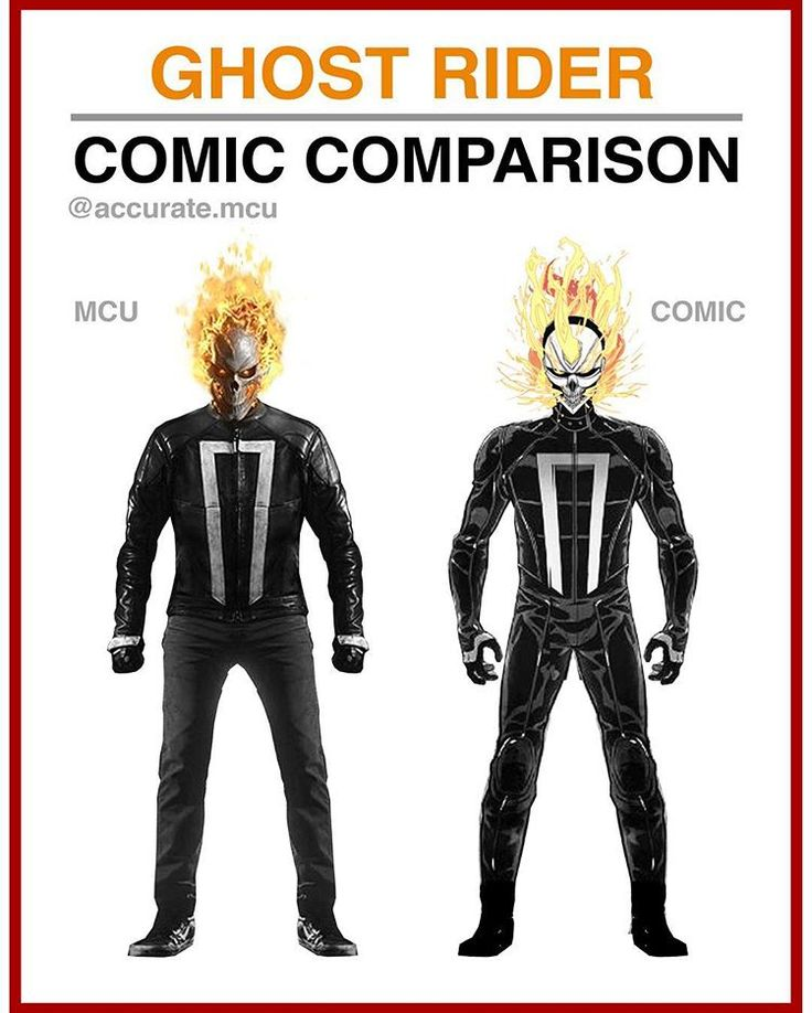 • GHOST RIDER - COMIC COMPARISON • Imo the mcu's Ghost rider looks perfect. Really looking forward t - accurate.mcu