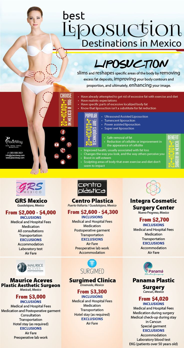Best #liposuction destinations in #Mexico! Great way to have fantastic #lipo abroad ⭐️⭐️⭐️