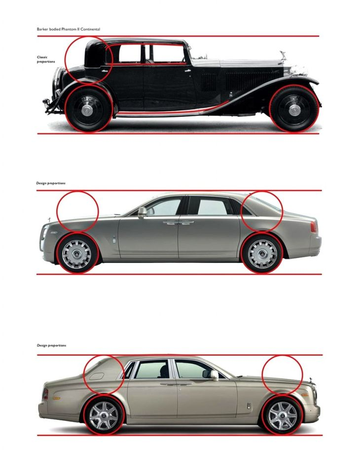 Rolls-Royce Design DNA.