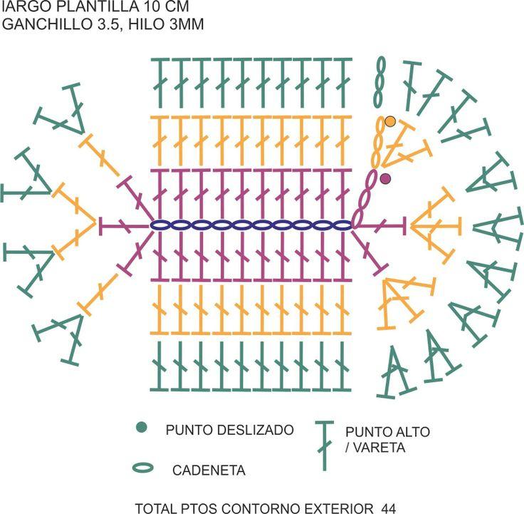 Excepcional Crochet Patrón De La Venda Del Bebé Bandera - Coser ...