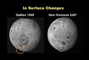 Changes in surface features in the eight years between Galileo and New Horizons observations