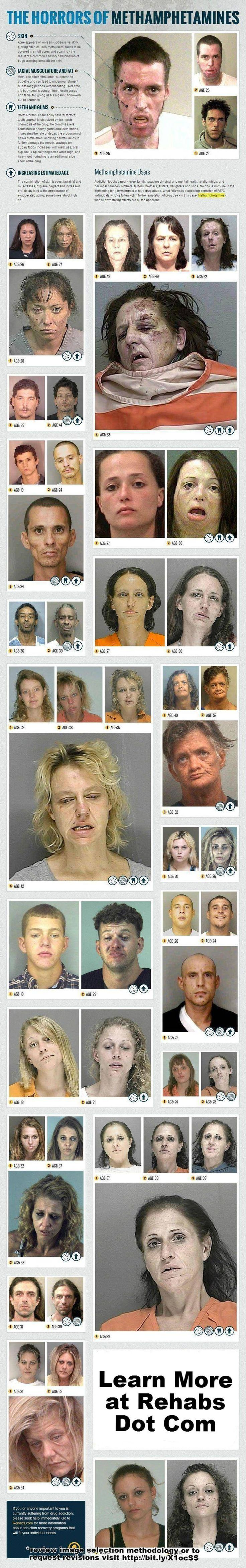 Horrors Of Methamphetamines By Rehabs.com Shows Faces Ravaged by addiction. December 6, 2012. Pinned by the You Are Linked to Resources for Families of People with Substance Use  Disorder cell phone / tablet app on February 26, 2014;      Android - https://play.google.com/store/apps/details?id=com.thousandcodes.urlinkedlite;                    iPhone - https://itunes.apple.com/us/app/you-are-linked-to-resources/id743245884?mt=8