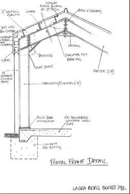 Laura S Construction Blog Portal Frame Detail Steel