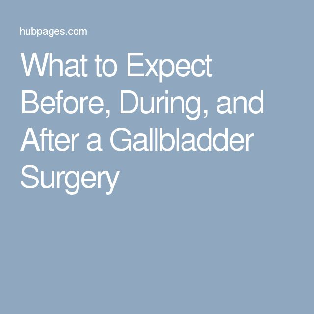 What to Expect Before, During, and After a Gallbladder Surgery