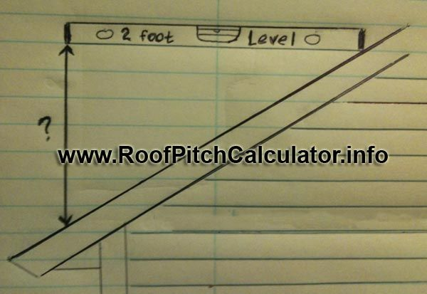 1000 Ideas About Roof Pitch On Pinterest Diy Roofing
