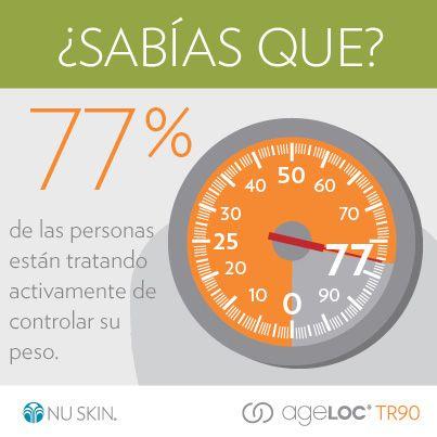 77% de las personas están tratando de controlar su peso.
